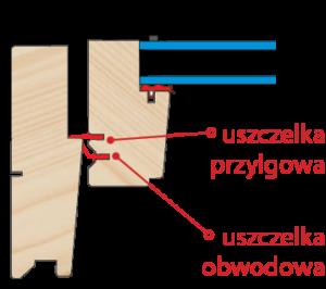 przekroj_poziomo_okna