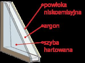 przekroj_szyby_ecoplus_ecovent